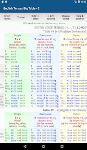 English Tenses Screenshot