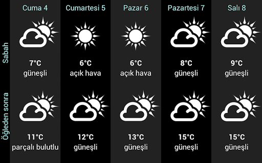 Weather for Turkey modavailable screenshots 5