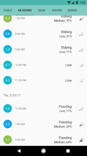 Tide Tables Brazil 7.7.2021.1 Screenshots 3