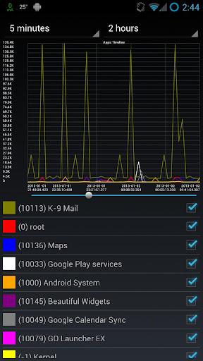 Network Log  screenshots 7