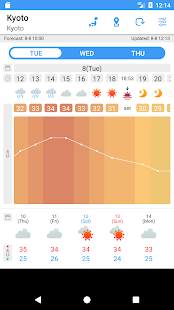 WeatherJapan Japan's weather forecast for tourists Screenshot