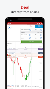 Ig index spread betting login to gmail off-track betting new york