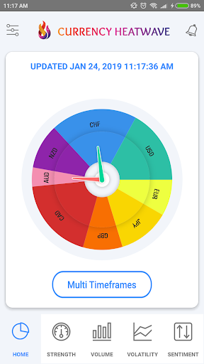 Currency Heatwave FX: Forex trading strength meter  Paidproapk.com 2