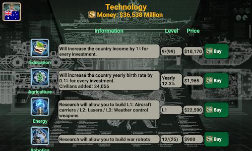 World Empire 2027 7