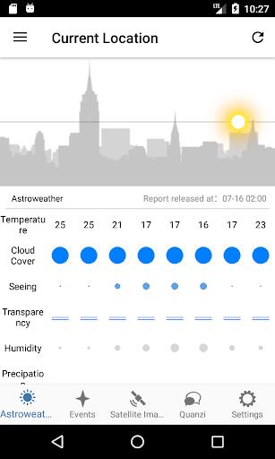 Astroweather 1.2.0 Screenshots 1