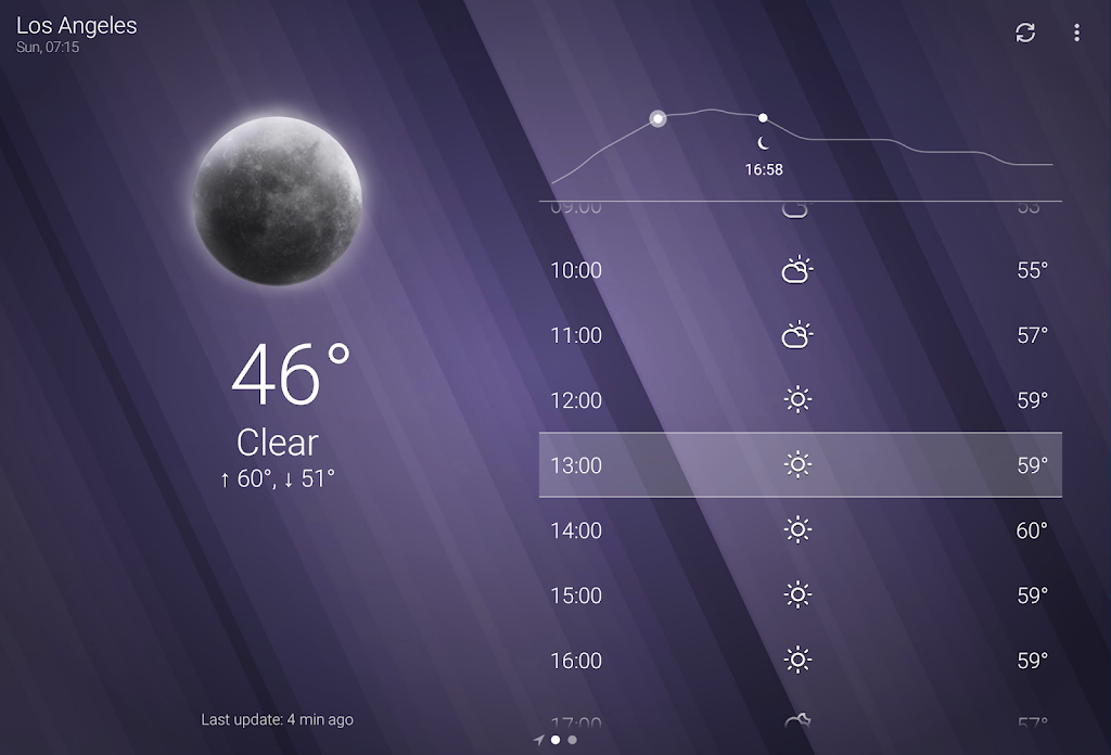 Weather  poster 6