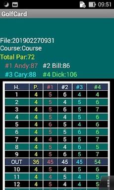 GolfCard  ゴルフのスコアカードのおすすめ画像2