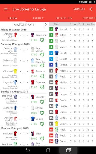 Foto do Live Scores for La Liga Santander 2020/2021