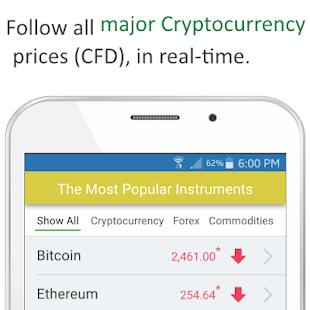 aud bitcoin rinka)