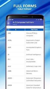 Computer Full Forms app For Pc   How To Use For Free – Windows 7/8/10 And Mac 4