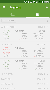 Vehicle Trip Logbook Tracker
