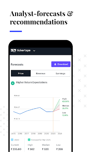 Tickertape - Indian stocks analysis & forecasts  screenshots 4