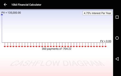 10bii Financial Calculator  screenshots 15