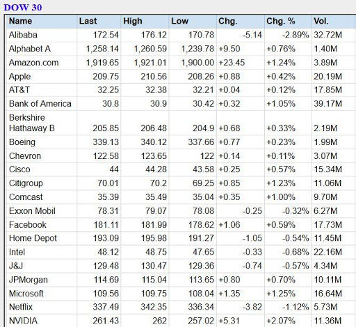 Global Stock Markets Indices World Stock Market 1.1 Screenshots 7