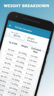 One rep max Calculator for Calisthenics