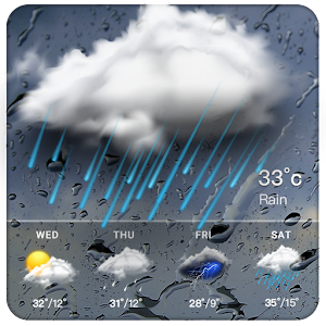 Realtime weather forecasts