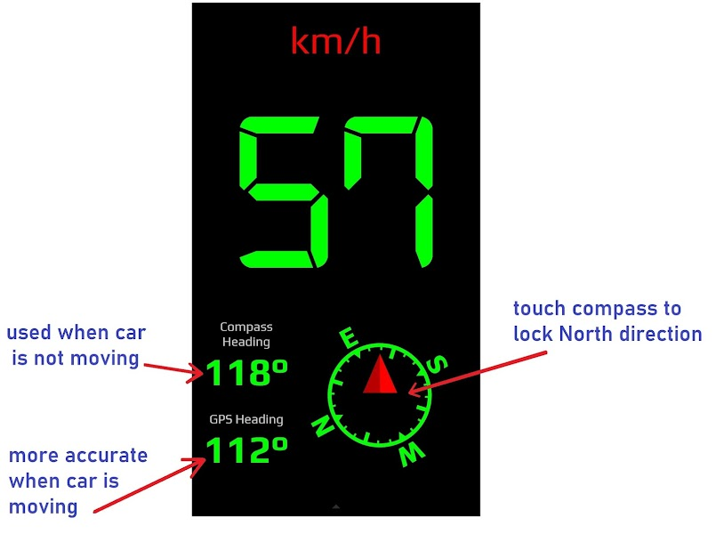 Heads Up Display GPS Speedometer & Odometer