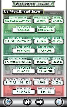 US Debt Clock .orgのおすすめ画像5