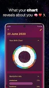 Faladdin Daily Horoscope, Astrology, Tarot Reading 3