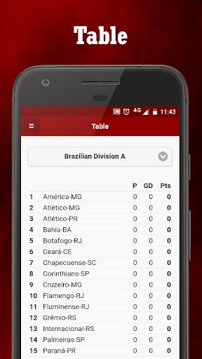 Foto do Flamengo News