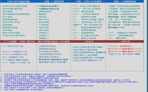 日盛期貨專業營業員 - 業務經理陳秉暉 For PC Windows (7, 8, 10, 10X) & Mac Computer Image Number- 8