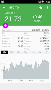My TSX Canadian Stock For Pc (Windows 7, 8, 10 & Mac) – Free Download 2
