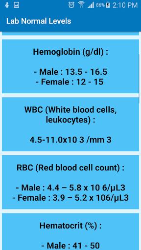 Simple Pharmacology  Screenshots 13