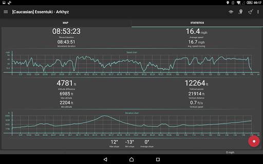 Geo Tracker - GPS tracker 4.0.2.1750 Screenshots 9