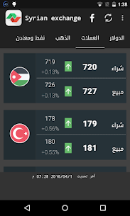 Syrian exchange prices  For Pc (2021), Windows And Mac – Free Download 2