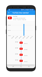 How To Skip Ads On YouTube – YouTube Without Ads 3