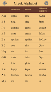 Greek Letters and Alphabet - From Alpha to Omega 2.0 screenshots 1