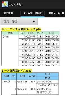 ランメモ ランニング記録簿のおすすめ画像4