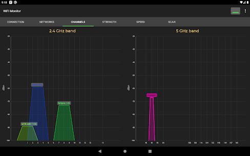 WiFi Monitor: analyzer of WiFi networks Mod Apk (Unlocked) 8