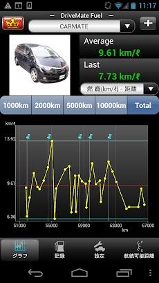DriveMate Fuelのおすすめ画像1