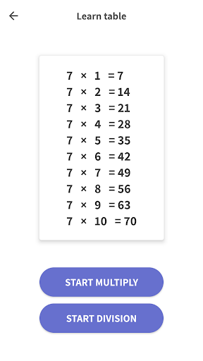 Multiplication table - learn easily, Times Tables 1.2.8 screenshots 1