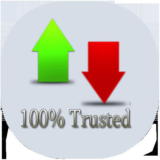 forex signal taikymas kada galiu pasinaudoti akcijų pasirinkimo sandoriais