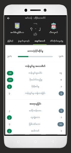 Myanmar Score  Screenshots 4