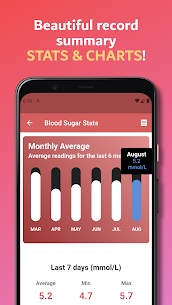 Simple Blood Diary: Sugar, Pressure & Body Weight 3