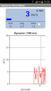 Zephyrus Basic Anemometer For Pc – Free Download In 2020 – Windows And Mac 2