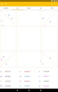 AstroSage Kundli : Astrology 8