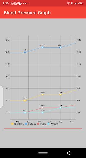Blood pressure Tracker & bp diary 1.10 Screenshots 8