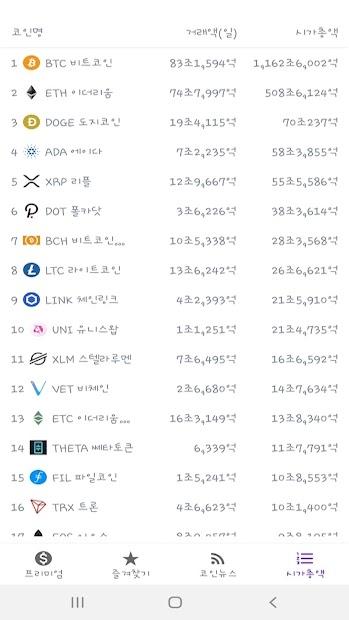 코인 프리미엄 - 김치프리미엄 가상화폐 비트코인 screenshot 3