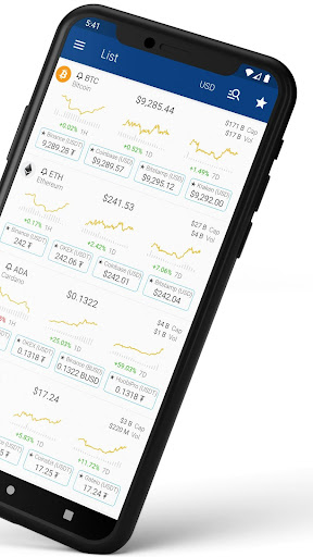 Crypto App - Widgets, Alerts, News, Bitcoin Prices  Paidproapk.com 2