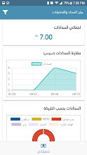 ابومحمد للتجارة screenshot thumbnail