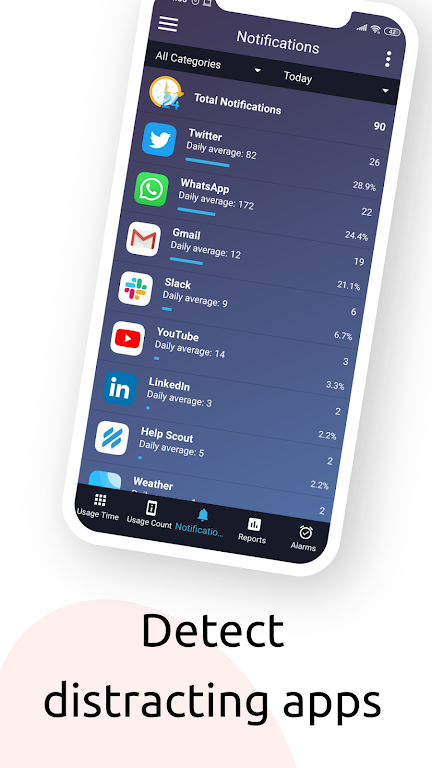 StayFree - Screen Time Tracker & Limit App Usage  poster 3