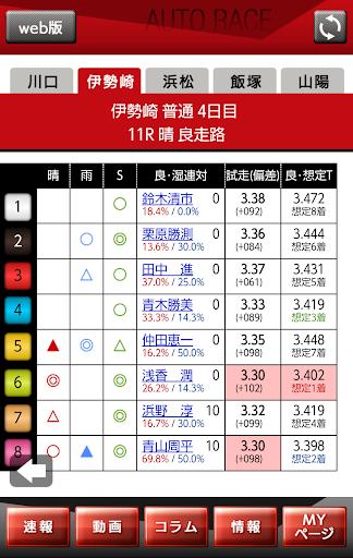 結果 レース オート 浜松 リプレイ レース レース結果・結果一覧