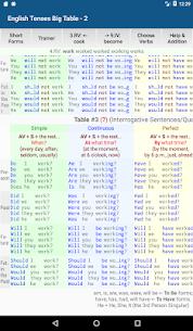English Tenses 3.1 Apk 2