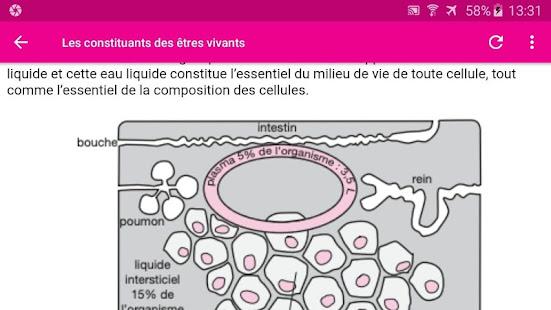 Cours Biologie