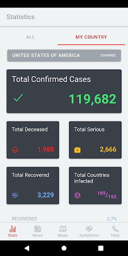 COVID-19! - The current spread of disease  Screenshots 4