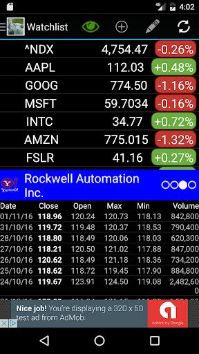 Foto do Stock Alert Formula